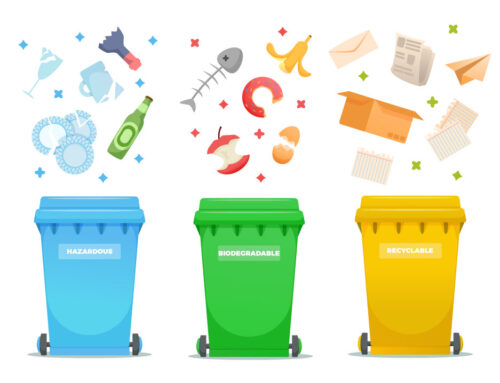 Urban Solid Waste Management – Part 2 – The Solution
